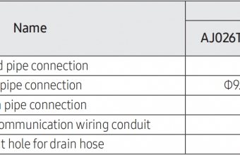 Konsolės-3.5-3.8-kW-brėžinys-2