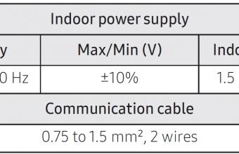 FJM-sistemų kabeliai