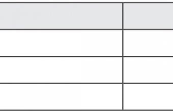Išorinio-bloko-lentelė