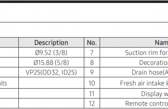 Square-lentelė-AC100 120 140RN4PKG - 3