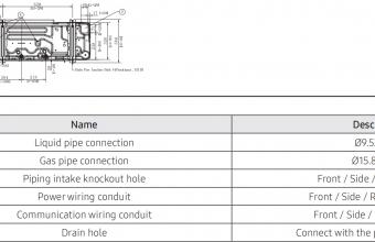 Bevėjės-4-krypčių-kasetės-išorinio-bloko-brėžinys-13.40/15.50-kW-vienfazis-įrenginys-3