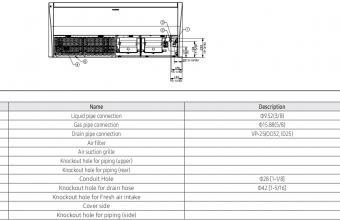 Palubinio-kondicionieriaus-vidinio-bloko-vrėžinys-AC140RNCDKG-2