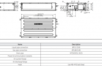 AC120-140RNMDKG-EU-2