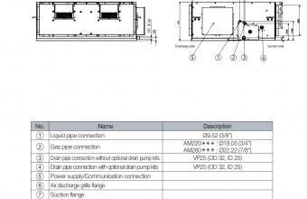 AM220-280FNHDEH-2