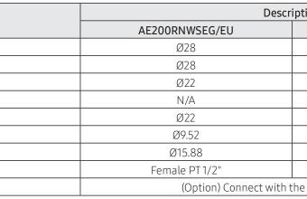 AE200-260-RNWS-G-3