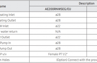 AE260RNWMGG-EU-2