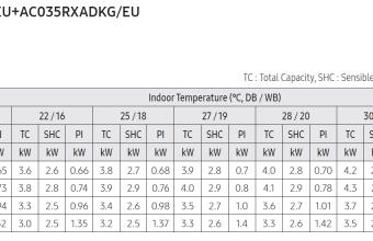 AC035RXADKG-lentelė
