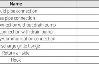 Vidinių-kanalinių-kondicionierių-su-kondensato-siurbliuku-brėžinys-2